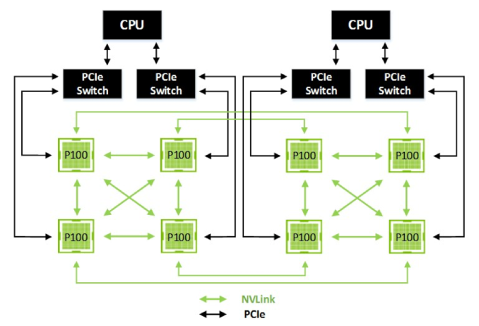 NVIDIA-Unveils-the-DGX-1-HPC-Server-8-Teslas-3U-Q2-2016.png