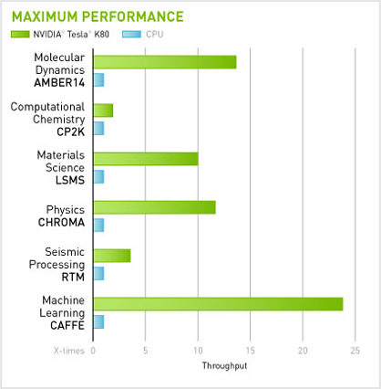 k80-maximum-peformance-ru.jpg